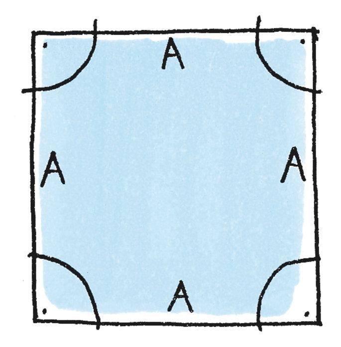 was ist ein quadrat