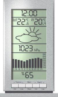 Anzeigegerät - Anzeigegerät einer Wetterstation