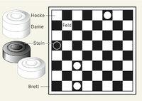 Damebrett - Damespiel: Damebrett und Spielsteine