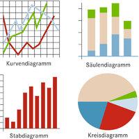 Diagramm - Verschiedene Arten von Diagrammen