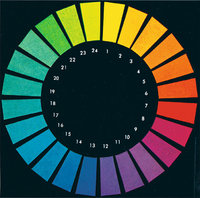 Stufe - Farbtöne in verschiedenen Stufen