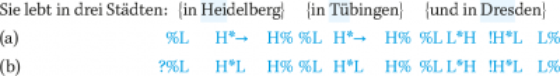 D4.9 Vertonungselement 161.1