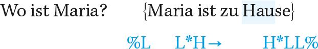 D4.9 Vertonungselement 164.1